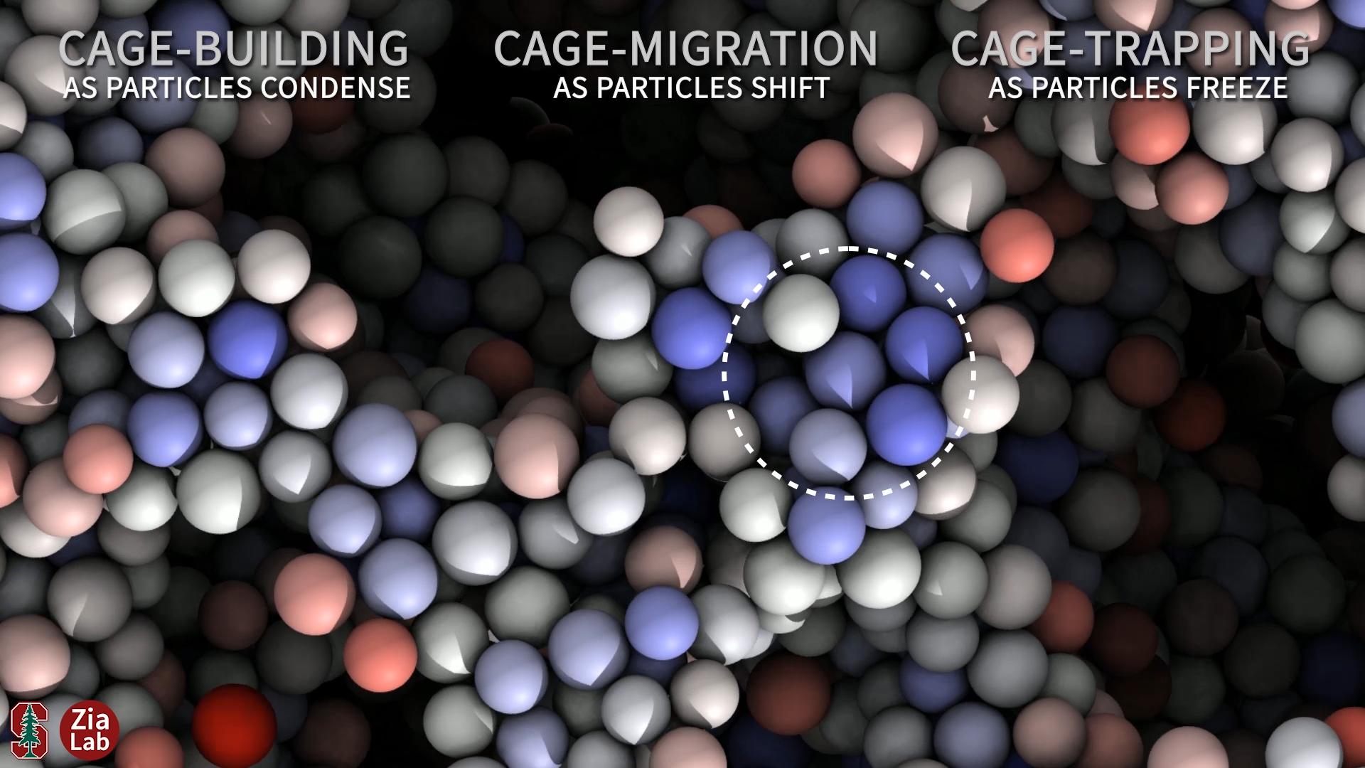 Gel Physics Video Screenshot